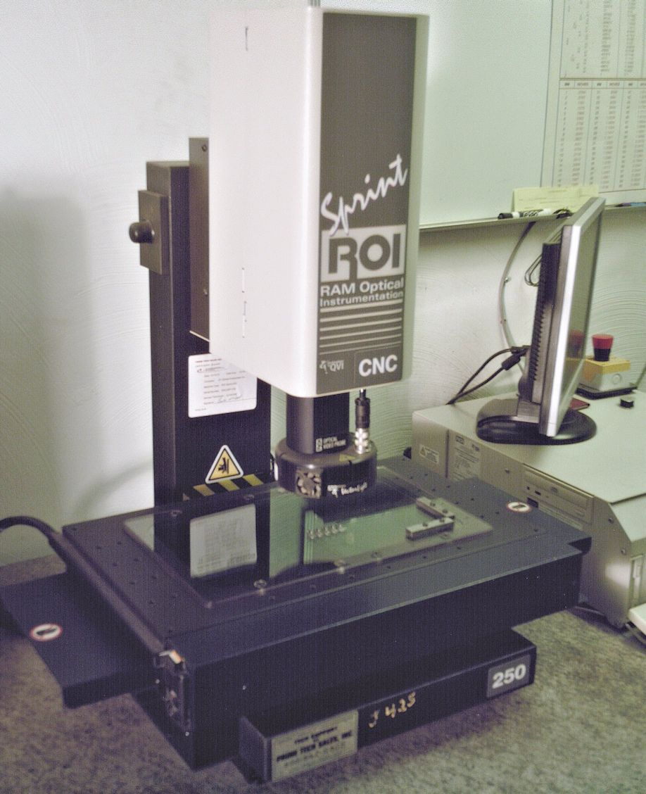 ROI CNC scope